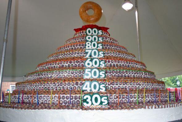 Empleados del Corporativo Krispy Kreme Doughnut hizo una torta de cumple...