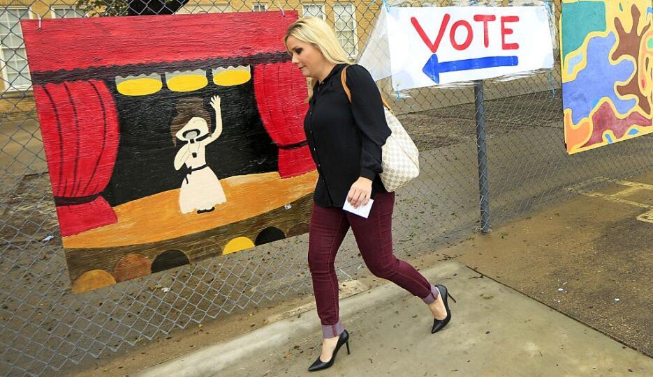 Texas Election Day