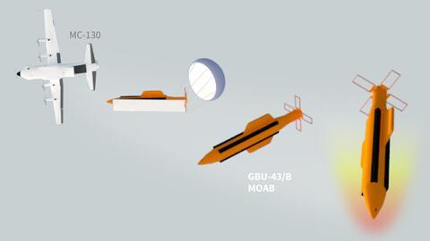 Promo bomba MOAB