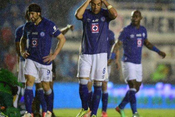 23. Cruz Azul y su ausencia de títulos en la liga de  México  tiene un v...