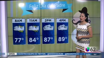 Prepárese para lluvia en las próximas horas