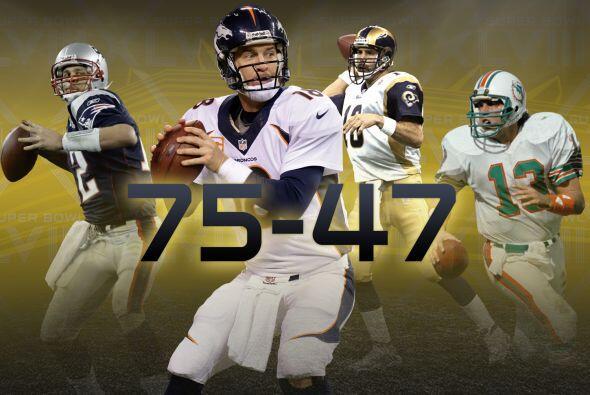8. Líderes pasadores: Peyton Manning es el cuarto quarterback en la hist...