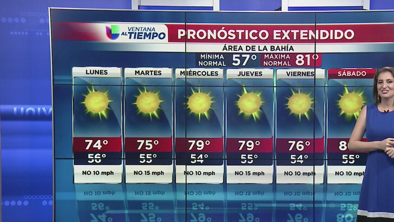 Viento y temperaturas templadas este domingo