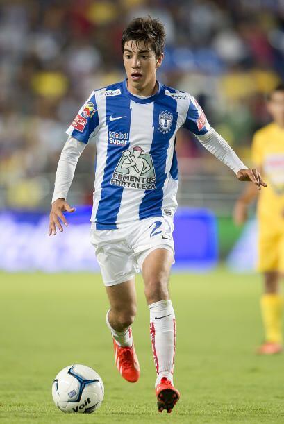 Rodolfo Pizarro.- Probablemente no conozcas a este jugador que a sus 19...