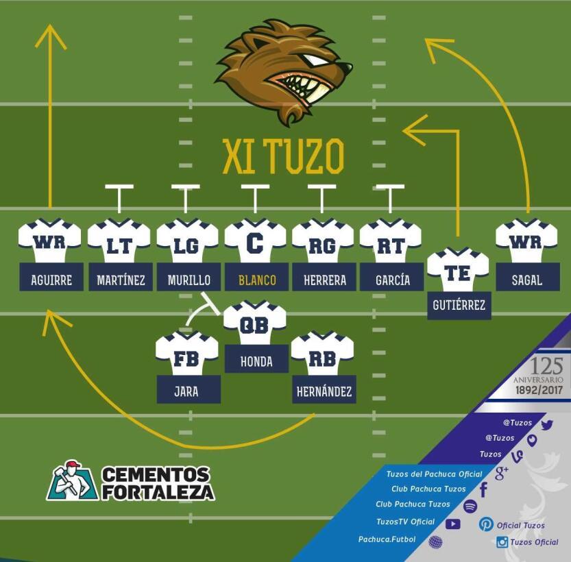 Pachuca actuó en modo 'NFL'  tuzos-1.jpg