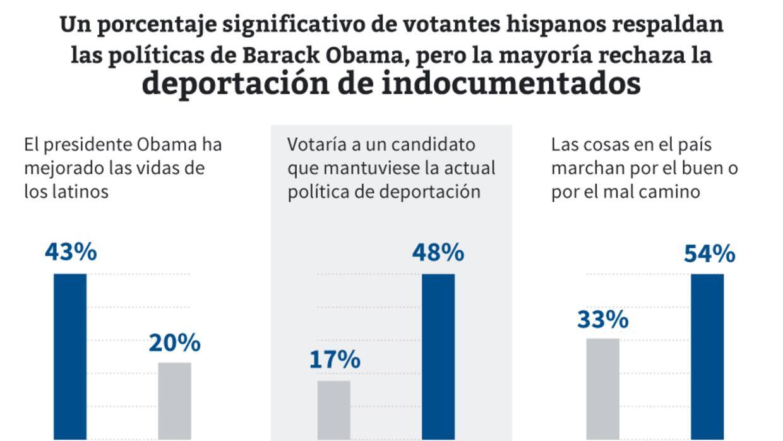Deportacion Indocumentados