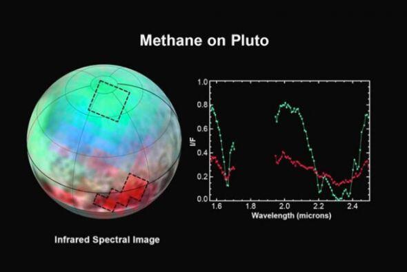 Análisis del espectro realizado con un instrumento de New Horizons.