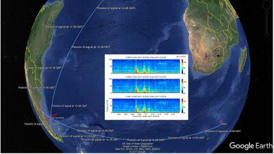Los gráficos que muestran la actividad inusual detectada en la zo...