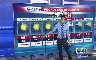 Pronóstico del tiempo 21 de agosto