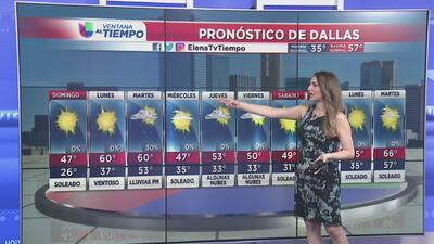 Estas son las condiciones del tiempo que se pronostican para este domingo en el Metroplex