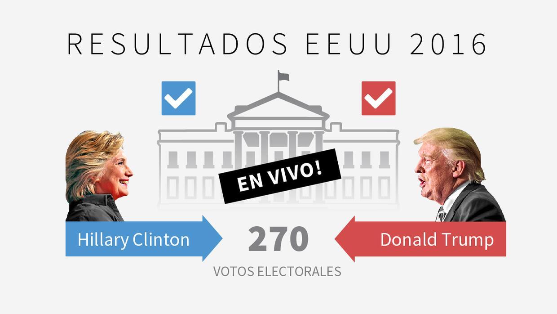 En vivo donald trump presidente de los estados unidos en for Resultados electorales mir