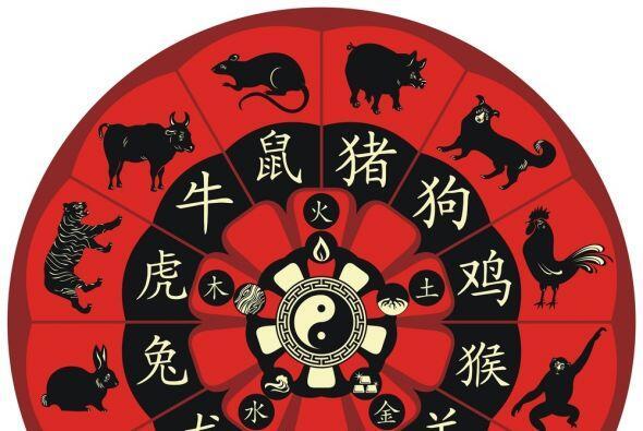 Si no sabes tu signo averígualo en la calculadora del horóscopo chino qu...