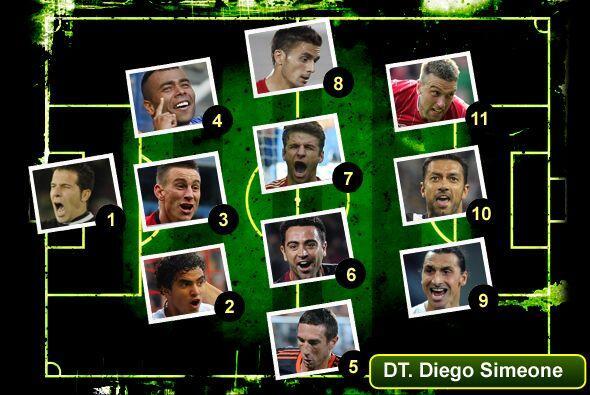 Te presentamos el Once ideal del fútbol de Europa, con los jugadores que...
