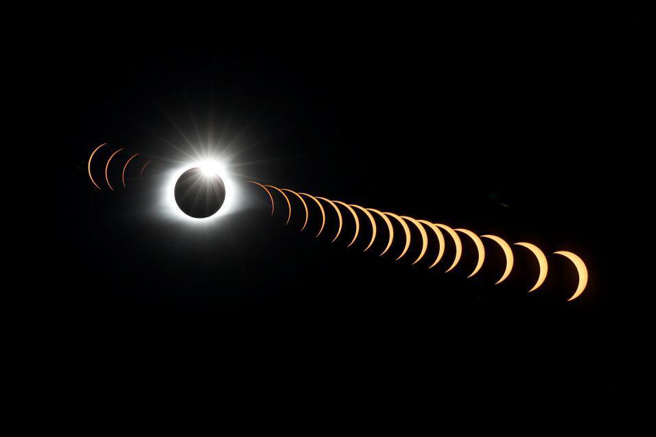 Eclipse todo