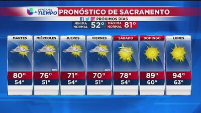 Pronóstico del tiempo – 22 de mayo