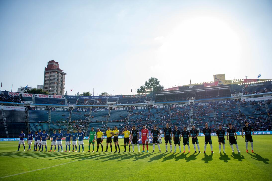 Estadio Akron - Chivas 1-1 América: 11,085 espectadores