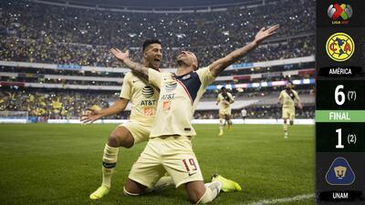 América humilló 6-1 a Pumas y jugará ante Cruz Azul la Gran Final del Apertura 2018