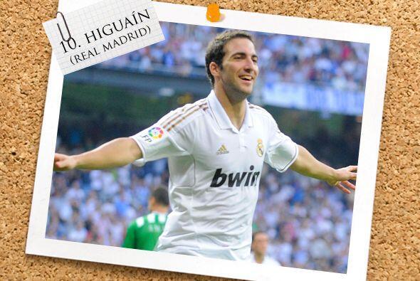 Enpunta aparece el enrrachado Gonzalo Higuaín.