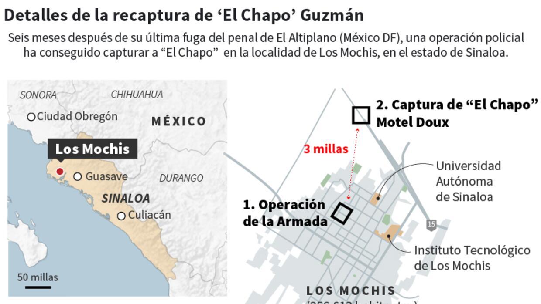 """Cómo fue el operativo de recaptura de """"El Chapo"""" Guzmán elchaposocial1.jpg"""