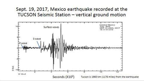 El sistema de sismografía de la Universidad de Arizona registr&oa...