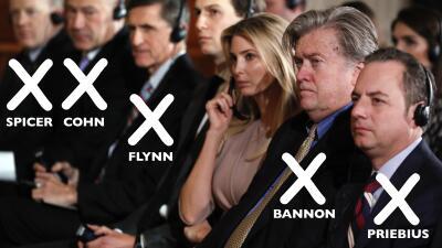 Las renuncias y despidos más resonantes del gobierno de Donald Trump (fotos)