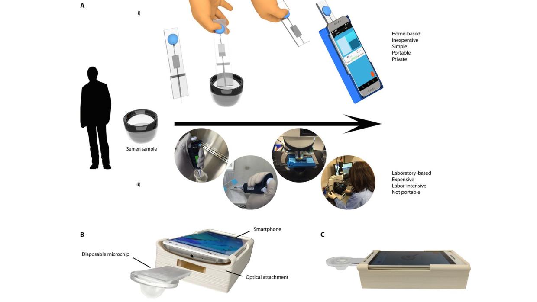 El aparato integra un dispositivo óptico y un recipiente desechable dond...