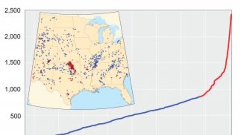 Imagen cortesía: Justin Rubinstein, USGS