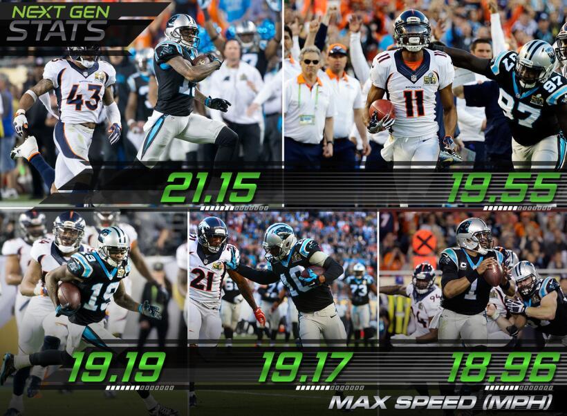 ¡POWER RANKING! de receptores en la historia del Super Bowl 01.jpg