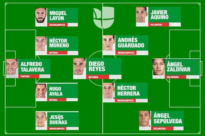 México paró de sufrir en Concacaf con estas 13 alineaciones 13Honduras.jpg