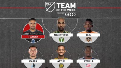 Mayoría absoluta de jugadores latinoamericanos en el Equipo de la Semana de la MLS, tras la Jornada 13