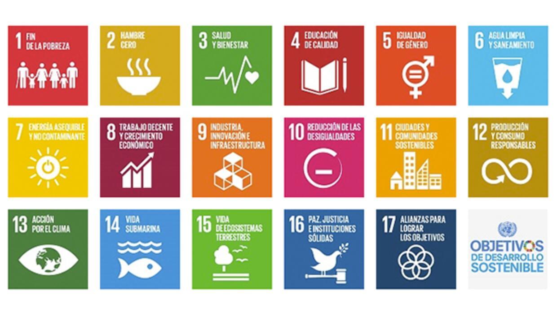 Cartel de Objetivos de Desarrollo Sostenible.